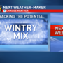 Possible wintry weather – again!
