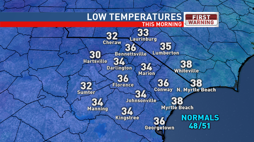 Observed Lows - Monday Morning