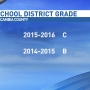 Escambia County drops from 'B' to 'C' in latest academic grading period
