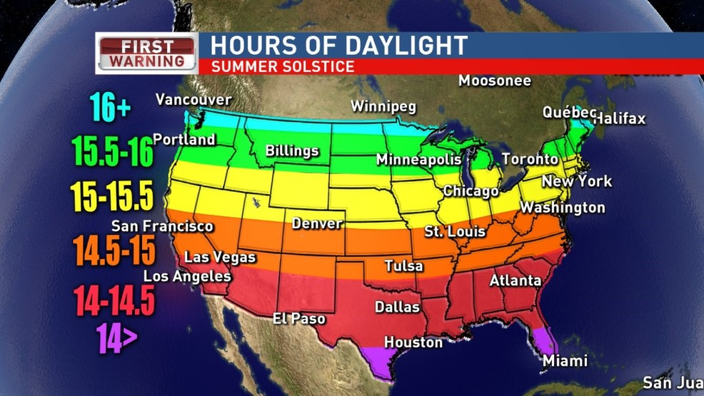 Summer solstice: 14 hours, 37 minutes and 17 seconds of daylight