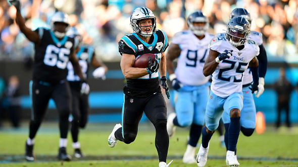 Christian McCaffrey leads the NFL with 110 rush yards per game.