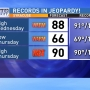 Sizzling summery temperatures will approach record high levels Wednesday & Thursday
