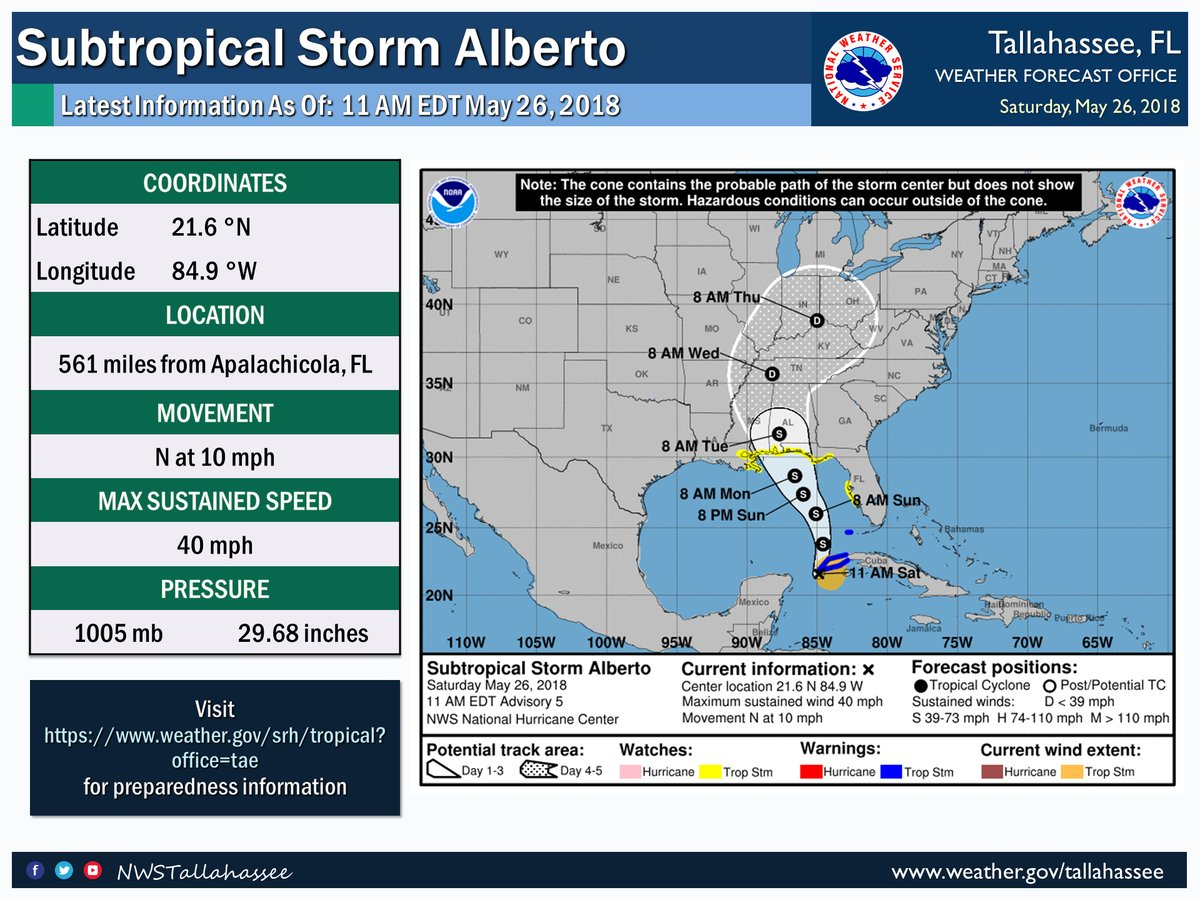 As of 12 p.m., Subtropical Storm Alberto was about 590 miles south of Panama City, or about 560 miles south of Apalachicola with maximum sustained winds of 40 mph. Alberto is moving North at 10 mph. / NWS