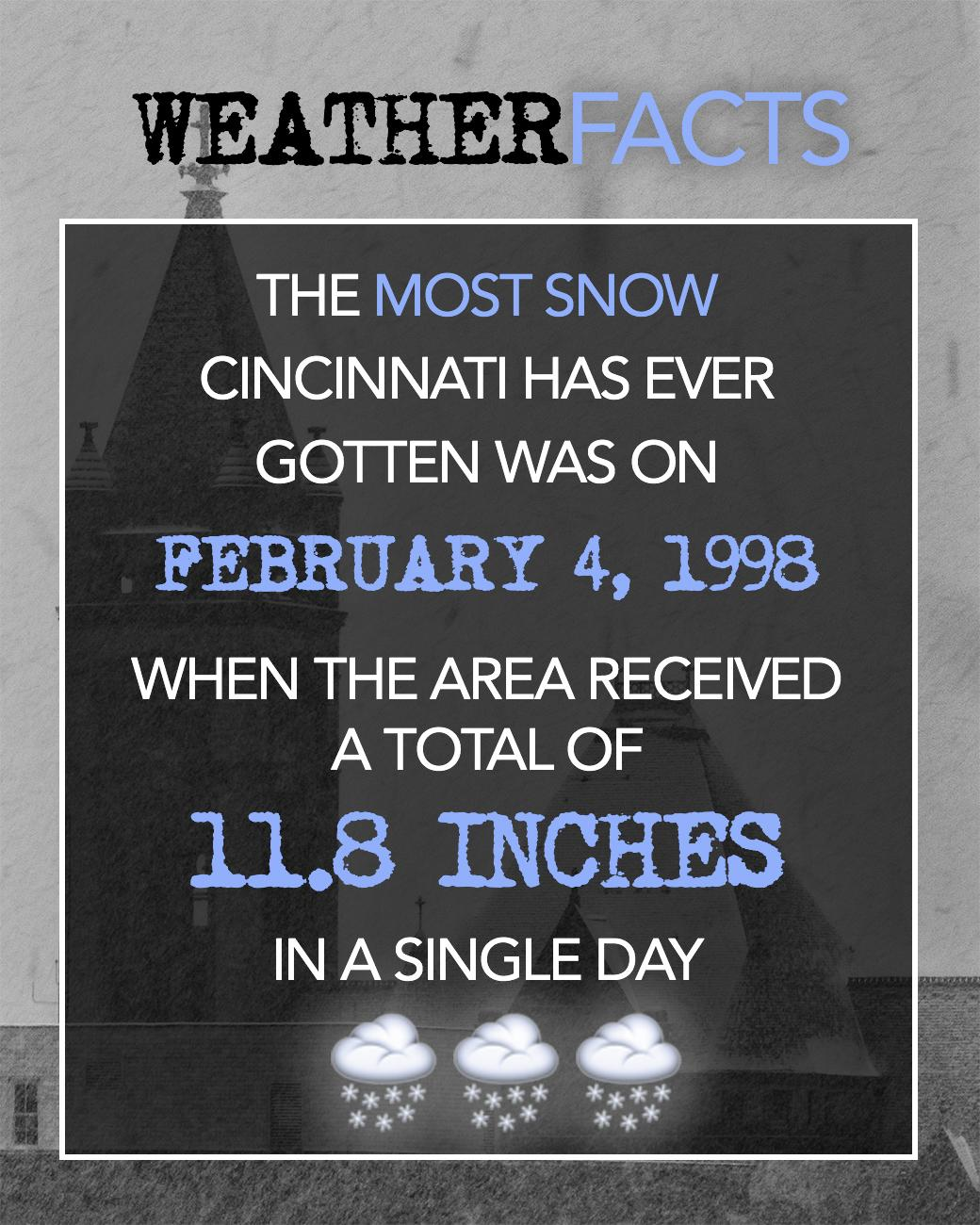 The most snow Cincinnati has ever gotten was on February 4, 1998, when the area received a total of 11.8 inches in a single day. / Image: Phil Armstrong, Cincinnati Refined // Published: 2.26.17