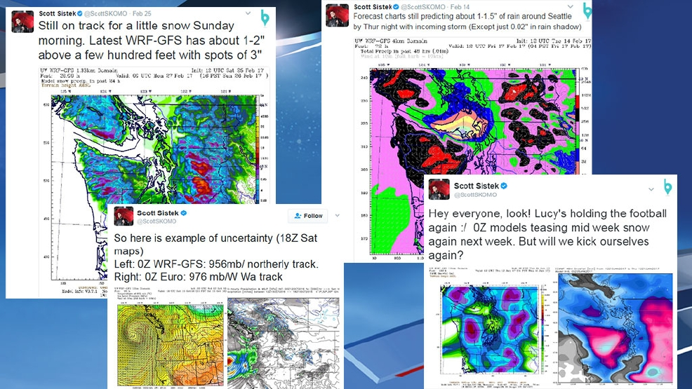 Weather Social Media 101: How to decode those cryptic Tweets from weather geeks